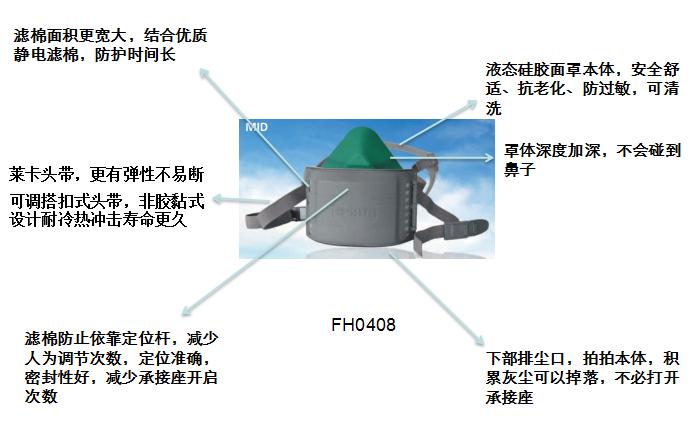 世达防尘半面罩(FH0408)