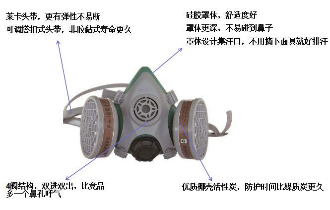 世达防毒半面罩(HF0414)
